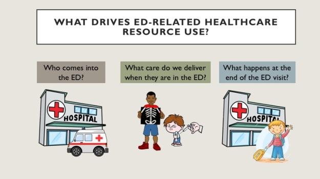 drivers-of-ed-utilization
